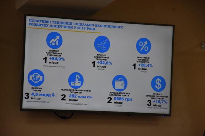 В 2019 году на развитие Донецкой области потратят почти миллиард гривен
