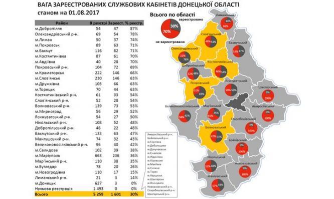 Константиновка в пятерке лучших городов Донецкой области