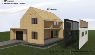 Как правильно заказать проект дома по канадской технологии