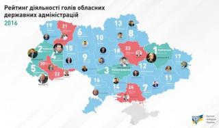 Донецкая область 11 в рейтинге регионов Украины